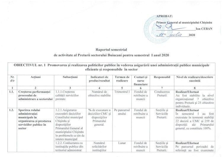 Raportul semestrial de activitate al Preturii sectorului Buiucani pentru semestrul I anul 2020