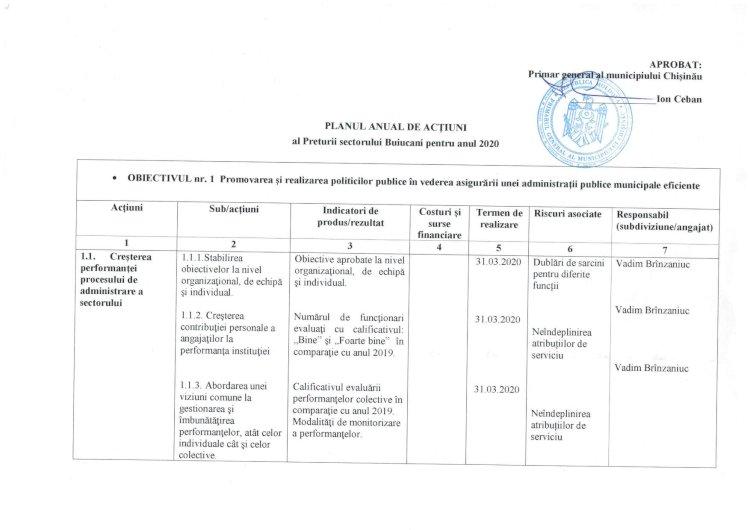 Plan de acțiuni privind implementarea acțiunilor de combatere și prevenire a răspândirii plantei ambrozia, pentru anul 2020